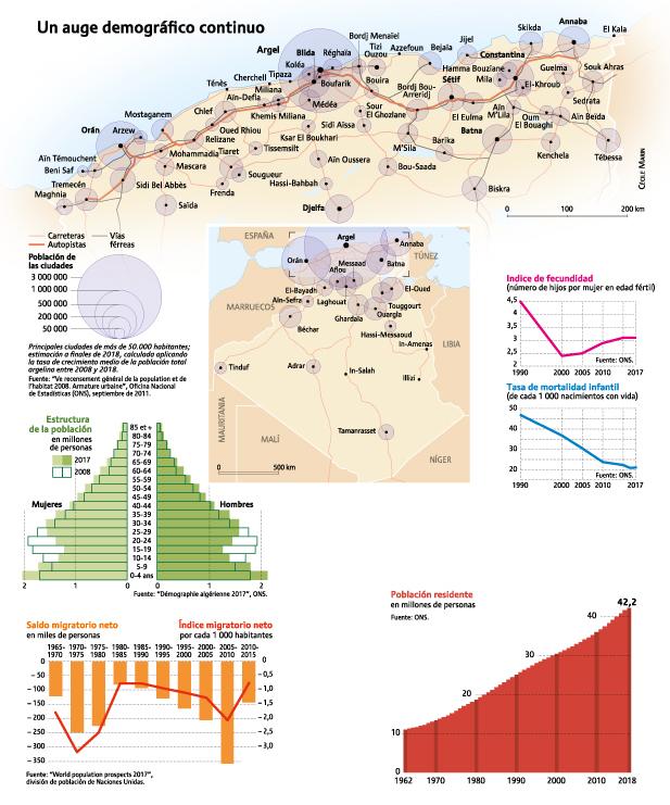 Argelia: El lento declive del gas. Luchas y contradicciones de clases. - Página 2 Argelia2019-2-6411e