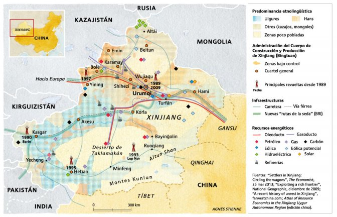 """xinjiang - Xinjiang [Turquestán oriental] en """"La China de Xi Jinping"""" de Xulio Ríos. Cart-uigures-e3aa9"""